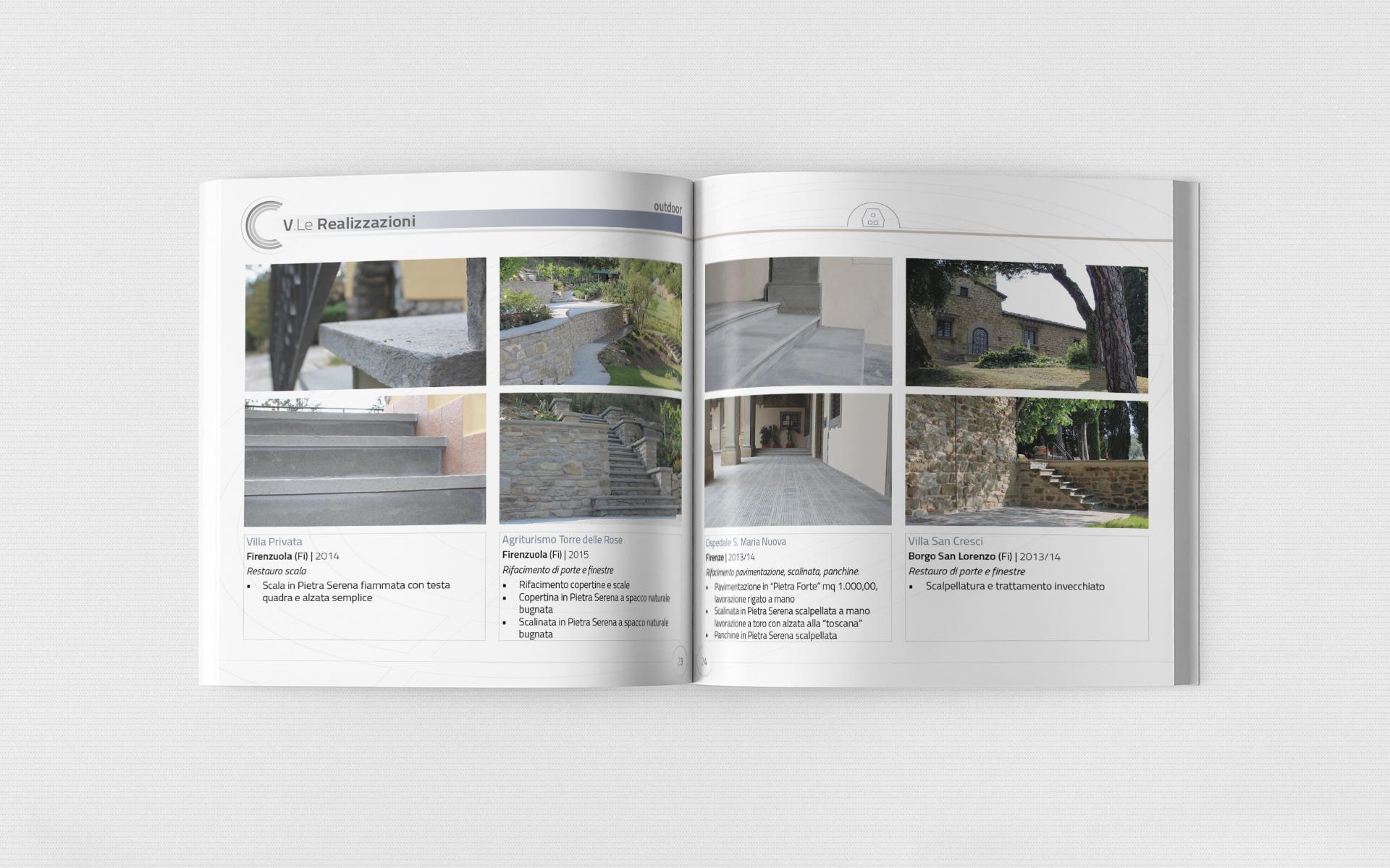 Brochure Interno 2